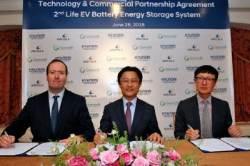 현대차그룹, 전기차 배터리 재활용한 ESS 개발 사업 뛰어든다