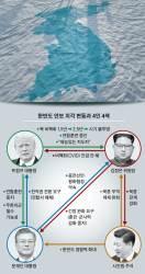 [김민석의 Mr. 밀리터리] 안개 속의 북 비핵화, 안보 무장해제 조짐 섣부르다