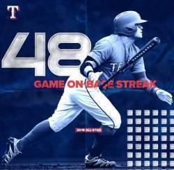 <!HS>추신수<!HE>, 48경기 연속 출루 'MLB 현역 최다 타이'