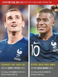 러시아 <!HS>월드컵<!HE>을 빛낸 6인6색 영웅들