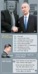 [<!HS>차이나<!HE> <!HS>인사이트<!HE>] 시진핑 경제책사 류허 … 미국과 확전보다는 봉합 희망