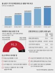 """홍콩 ELS 원금 손실 공포 … 금감원 """"불완전 판매 조사"""""""