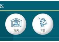 [라이프 트렌드] 우리 수산물 생산·가공·유통·판매 과정 기록한 라벨 확인!