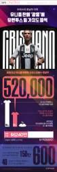 [ONE SHOT] 호날두 팀 옮기니…새 팀 주가 40%↑, 유니폼 판매 52만장