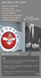 [이영종의 평양 오디세이] 대북정보 활용 뒤 간첩 굴레? 탈북 엘리트 구속 사건