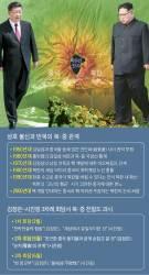 중국은 북한에 어떤 국가로 인식되나··· '불신'과 '미개'