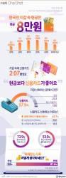 [ONE SHOT] 지갑 속 현금 세어보세요…한국인 평균은 8만원