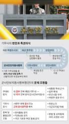 [김민석의 Mr. 밀리터리] '특권 기무사' 힘뺀다더니…안보사 더 큰 괴물 만드나