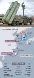 [<!HS>김민석<!HE>의 Mr. <!HS>밀리터리<!HE>] 사드 보복 중국, 산둥반도에 '러시아판 사드' S-400 배치