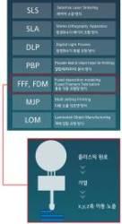 [3D전문가 심과장의 3D프린톡]-EP.3 보급형 3D프린터 FDM