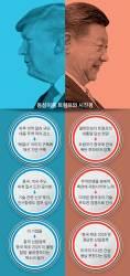 [최병일의 퍼스펙티브] 미·중 무역전쟁 대처할 한국 생존 전략 안 보인다