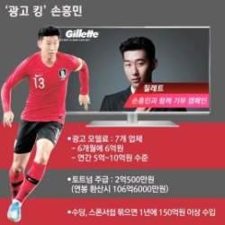 월드 클래스 손흥민, 광고도 톱 클래스