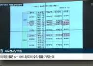 """""""고르고 고른 인재가 미선 로저스냐"""" 또다시 조국 책임론"""