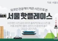 [영상] 관광객 사진 빅데이터로 알아본 서울 핫플레이스