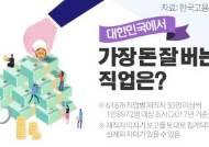 [영상] 평균 연봉 1위 '국회의원', 국민들의 생각은?