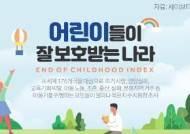 [영상]어린이가 살기 좋은 나라 1위는 싱가포르, 한국은?