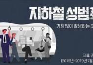 [영상] 서울 지하철 성범죄, 가장 많이 발생한 곳은?