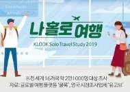 """[모션그래픽] 한국인 93% """"혼행 좋다"""" 그런데 못떠나는 최대 이유"""