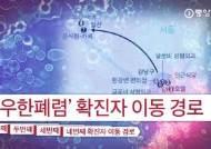 [그래픽 PLAY] 영상으로 본 우한 폐렴 확진자 이동 경로