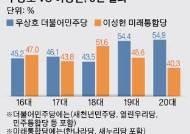 [총선언박싱] 6번째 리턴매치, 연세대 81학번 우상호 vs 이성헌