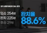 """삼성 영덕연수원에서 225명 코로나 완치…""""집으로 갑니다"""""""