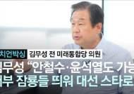 """킹메이커 자처한 김무성 """"윤석열도 변신하면 가능···安 뭉치자"""""""