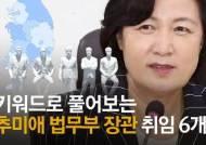 """""""수술칼""""부터 지휘권까지···추미애 반년 내내 윤석열과 싸웠다"""