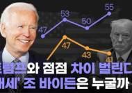 [영상] 성추문만 8번…트럼프 앞서는 바이든, 어떤 인물일까