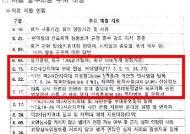 """[단독]국방부 자료에 野발칵 """"秋아들 해명문건 검찰 줬다"""""""
