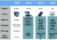 [트랜D]사물인터넷이 확 바꾸고 있는 제조업 환경