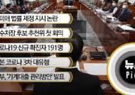 [뉴스픽] 공수처장 후보 추천위, 첫 회의부터 기싸움