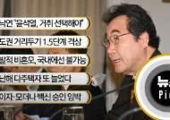 """[뉴스픽] 이낙연 """"윤석열, 논란 불식시킬 생각 없다면 선택해야"""""""