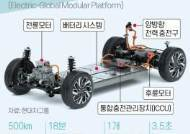 한번 충전으로 500㎞…정의선 '전기차 100만대 꿈' ON