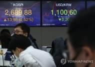 코스피 장중 최고·삼성전자 7만원·환율 1100원 모두 깨졌다