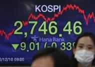 """9개월 만에 88% 뛴 코스피…""""3200 간다"""" vs """"IT버블 수준"""""""