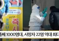 [뉴스픽] 이틀째 1000명대, 사망자 22명 역대 최다