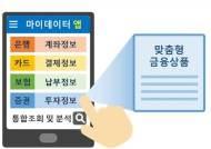 """""""주문내역 정보 빼라"""" 마이데이터 사업 제동 나선 인권위"""