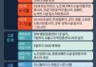 서울시 1호 백신 접종자는 '요양시설 종사자'…백신 어떻게 맞나