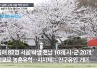 학교 줄폐교 위기···서울학생 82명 '농촌유학'오니 생긴 일