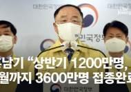 """홍남기 """"상반기 1200만명,9월까지 3600만명 접종 완료"""""""