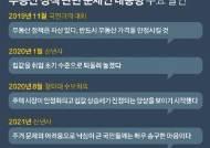 [이번 주 리뷰] 문 대통령, 특별연설부터 피고인 서울중앙지검장ㆍ정인이 양무 무기징역까지(10~14일)