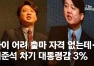 이준석 다음 대선 못나가는데…대통령감 3% 깜짝등장[한국갤럽]