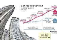 문 정부 4년, 서울 아파트값이 2배로 뛰었다