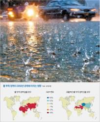 온난화로 산악 빙하 다 녹으면 물 공급 끊겨 끔찍한 재앙
