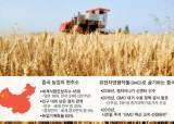 중국의 '농업 굴기' … 스마트 농장, GMO 연구에 올인