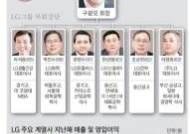 LG '4세 경영' 구광모, 바이오·전장부품 속도 낸다