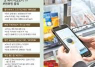 QR코드로 장 보고 무인마트까지 … '스마트 천국' 상하이