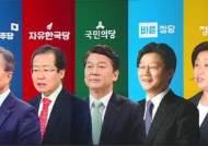 여론조사 지지율 '추이'로 본 대선 판도…남은 변수는?