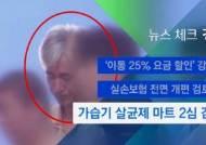 [뉴스체크|경제] 가습기 살균제 마트 2심 감형