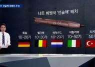 [팩트체크] NATO, 유사시 미국 전술핵 사용권한 있나?